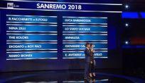 I cantanti di Sanremo 2018
