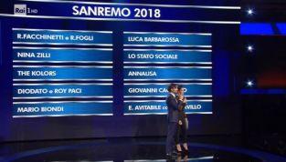 Sanremo 2018: ecco chi salirà su palco dell'Ariston