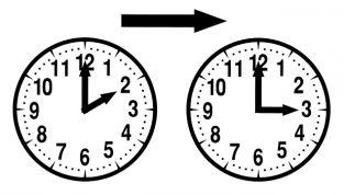 Cambio dell'ora: nella notte tra il 30 e il 31 marzo si passa all'ora legale