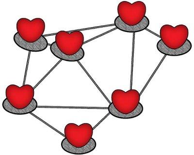 siti di incontri servizi fare siti di incontri creare profili falsi