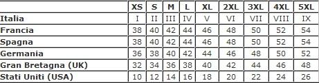 Come scegliere l'intimo giusto tabella conversione e consigli