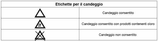 Etichette Candeggio